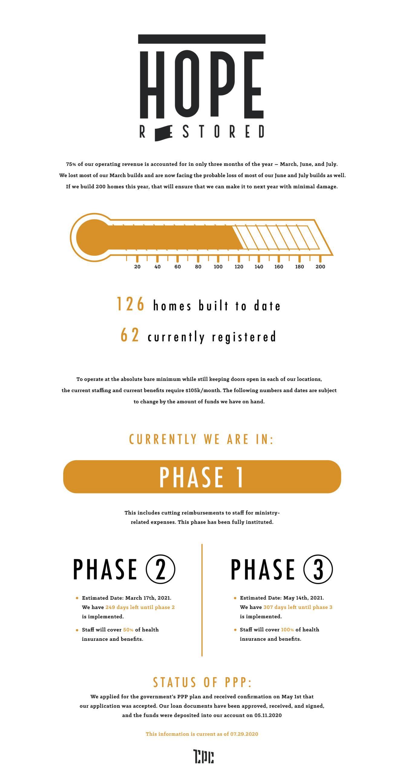 Infographic_07.29.2020-01