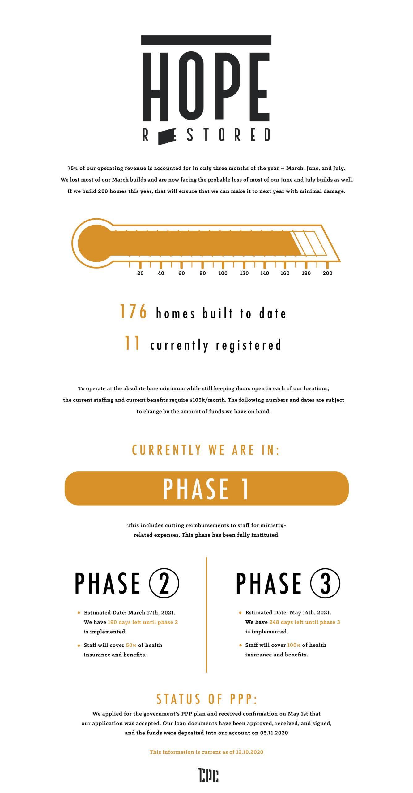 Infographic_12.10.2020